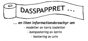 Dasspappret